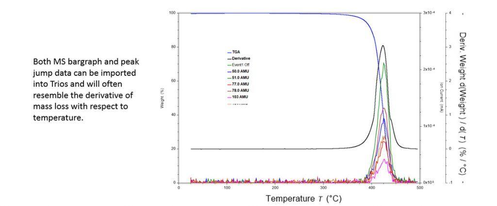 Hyphenation Graph